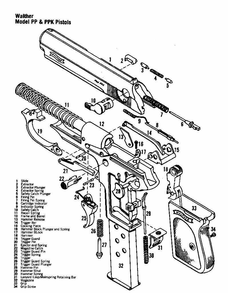 Walther P22 Parts Diagram Wiring Diagram Yer
